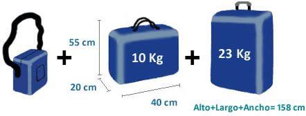 Políticas de equipaje 1